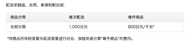 2020年日本亞馬遜:韓國、台灣、香港、新加坡配送費