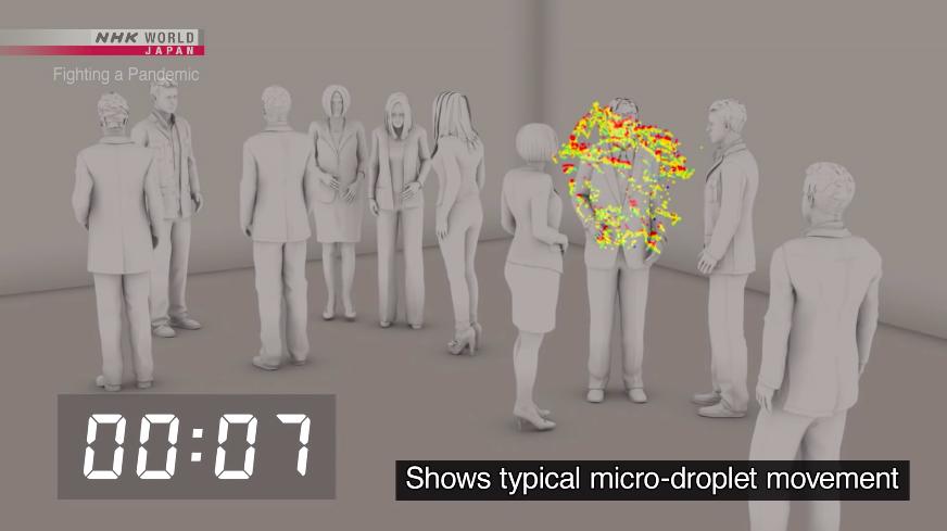 空氣微粒在密閉空間中的移動路徑模擬