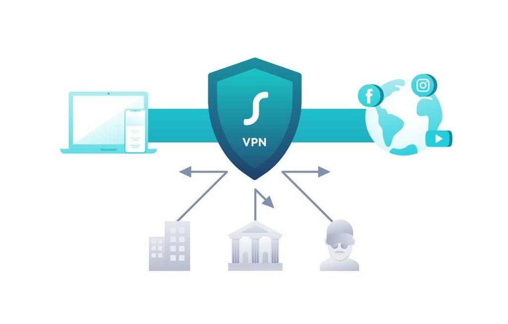 伺服器的國家數量也是VPN選擇重點 示意圖