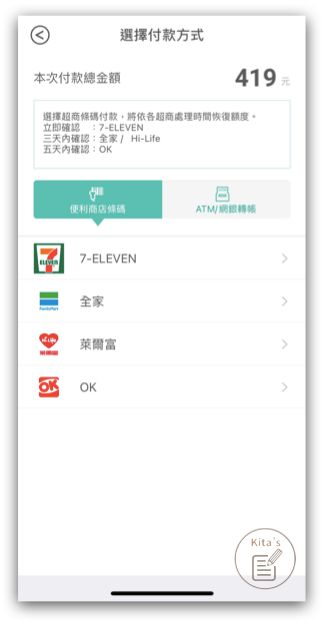 Bibian 比比昂 委託代購訂購流程 - AFTEE - 選擇付款方式 - 便利商店條碼