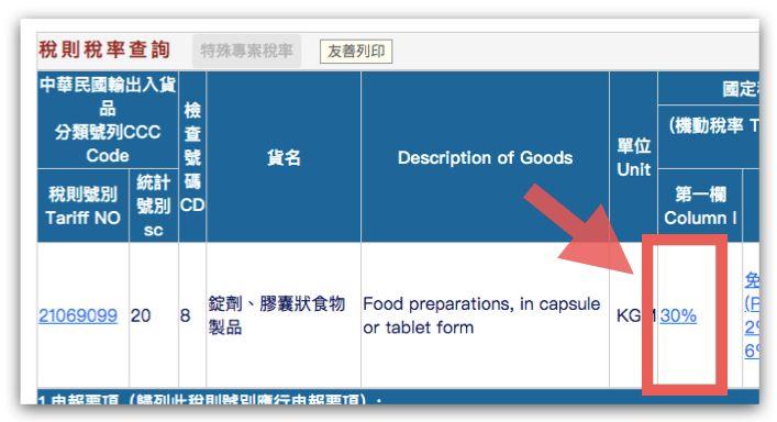 【購物實測+折扣碼】在iHerb購買錠劑、膠囊狀食物製品的進口稅率